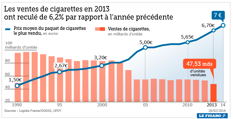infographie-tabac